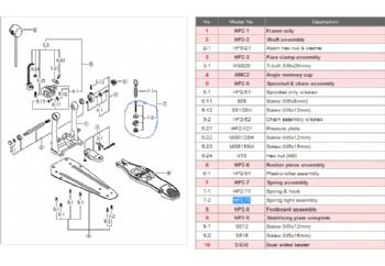 Davul Aksamları Fiyat Ve Modelleri Mydukkan Com