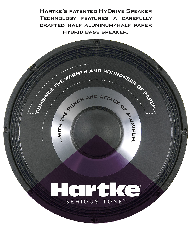 HyDrive Speaker Technology
